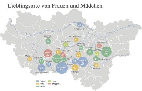 Lieblingsorte von Frauen und Mädchen im Ruhrpott (c) RVR